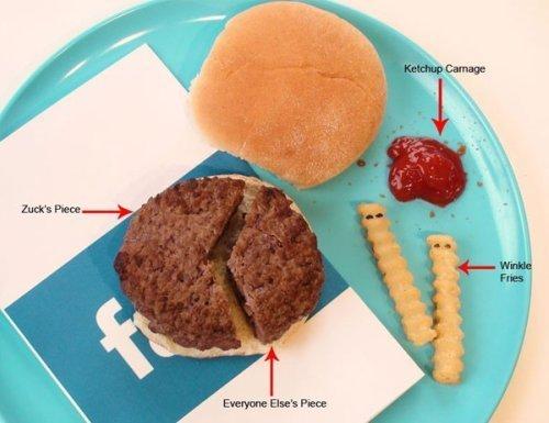 Zuckerburger