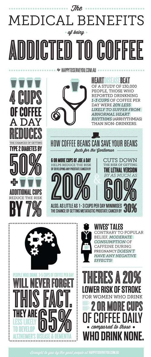 The-medical-benefits-of-being-addicted-to-coffee